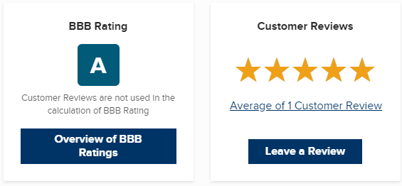 BBB Rating Inc Authority